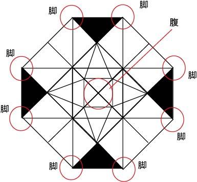 簡単 折り紙 折り紙 蜘蛛 : ori.axono.jp